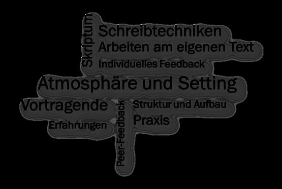 WordCloud Feedback der Teilnehmenden