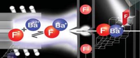 Darstellung der atomaren und molekularen Vorgänge im Argonplasma während der Fluordetektion