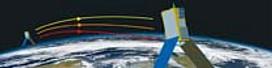 Atmosphären- und Klimaphysik