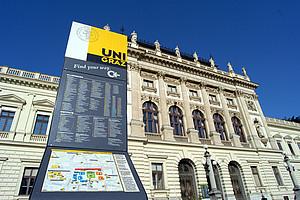Hauptgebäude mit Wegweiser