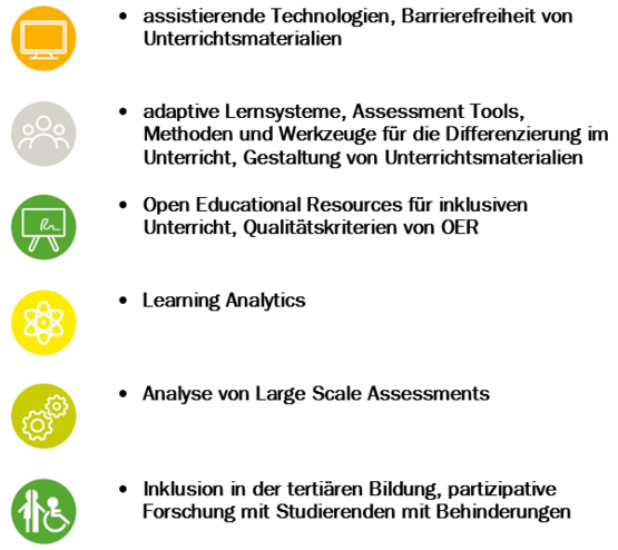 Grafik mit den Forschungsthemen des FZIB: Forschungsbereiche sind: assistierende Technologien, Barrierefreiheit von Unterrichtsmaterialien, adaptive Lernsysteme, Assessment Tools, Methoden und Werkzeuge für die Differenzierung im Unterricht, Gestaltung von Unterrichtsmaterialien, Open Educational Resources für inklusiven Unterricht, Qualitätskriterien von OER, Learning Analytics, Analyse von Large Scale Assessments, Inklusion in der tertiären Bildung, partizipative Forschung mit Studierenden mit Behinderungen uvm.