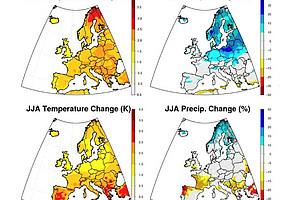 Durchschnittstemperatur (li.) und mittlere Niederschlagsmenge (re.) werden sich in Europa im Sommer (oben) und im Winter (unten) verändern, wenn die gobale Erwärmung um 2° C steigt, zeigt eine aktuelle Studie. Grafik: iopscience.iop.org