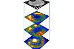 Schwingungsmuster unterschiedlicher so genannter plasmonischer Anregungen einer Silber-Nanoscheibe mit 200 nm Durchmesser.