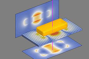 Schematische Darstellung der Tomographie von Nanoteilchen. Ein Elektronenstrahl wird über das stäbchenförmige Nanoteilchen gerastert und erzeugt zweidimensionale Aufnahmen der Plasmon-Felder aus verschiedenen Richtungen. Diese 2D-Bilder ermöglichen da