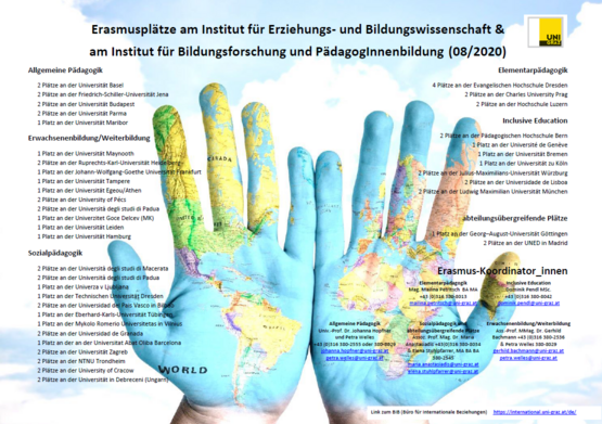 [Translate to English:] Erasmusplaetze-IBP