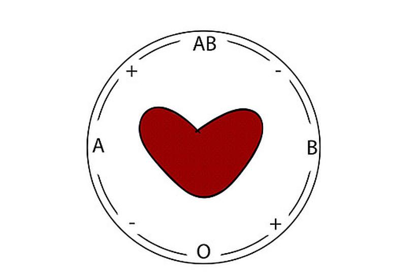 """In der Blutspende-Aktionswoche von 3. bis 7. August 2020 können Freiwillige an der Universität Graz ihr """"Bestes"""" geben. Grafik: pixabay"""