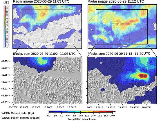 Die neue Kombination aus Niederschlagsradar (oben) und Bodennetz-Regenmessungen (unten) des WegenerNet liefert zuverlässige Wolken- und Regendaten auch für die Validierung von Satellitenmessungen. Grafik: Uni Graz, Wegener Center 2020